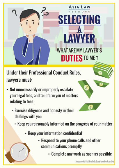 Corrupt Lawyers ignore Duties of a lawyer Selecting a Lawyer Duties
